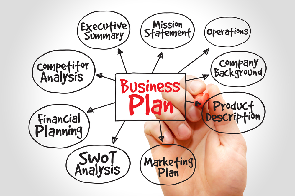 The Best Business Plan for Your New Venture